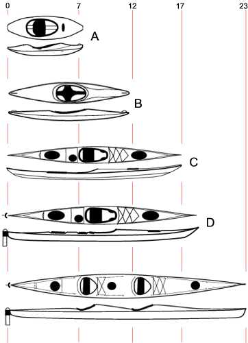 Line drawings of five kayaks