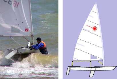 Kayarchy Sea Kayaks Vs Other Small Boats 1