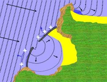 Kayarchy - sea & weather (2) waves