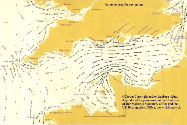 Image result for channel tidal flows